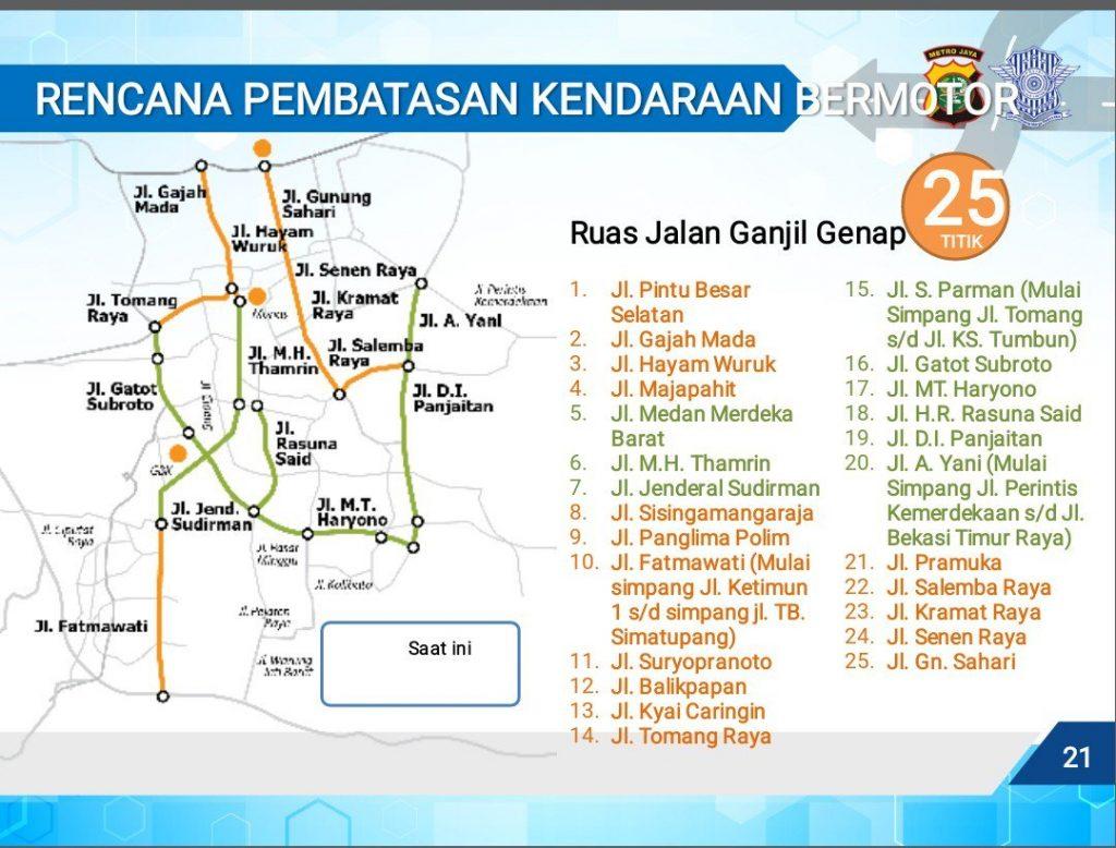 ジャカルタの交通規制を図解したもの
